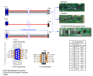 Rs232 Wiring Diagram Male Female   Wiring Library