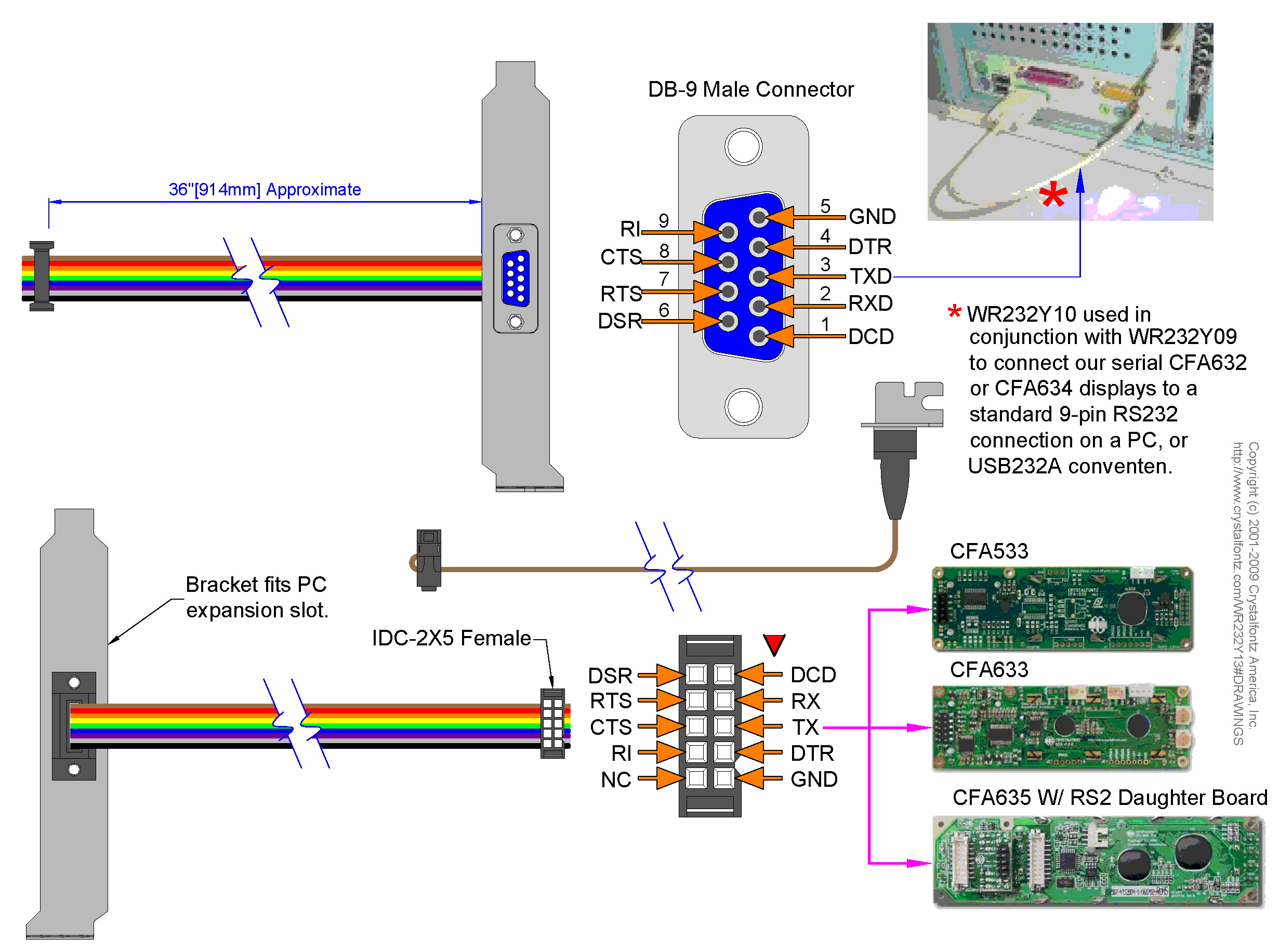 Rs232 Cable Pinout Db9 To Standard Rs 232 Schematic