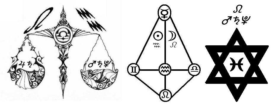cool blog: Archetypes