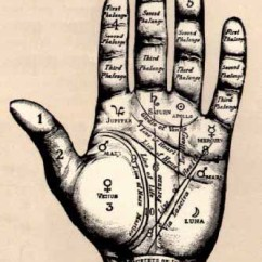 Palmistry Diagram Marriage Line 2000 Featherlite Horse Trailer Wiring - Chiromancy Crystalinks