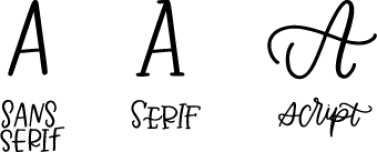 Lettering-Style-Types