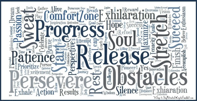 Motivation Word Art PDF