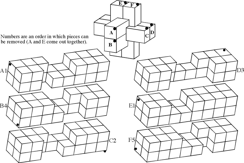 Yamato Block Diagram