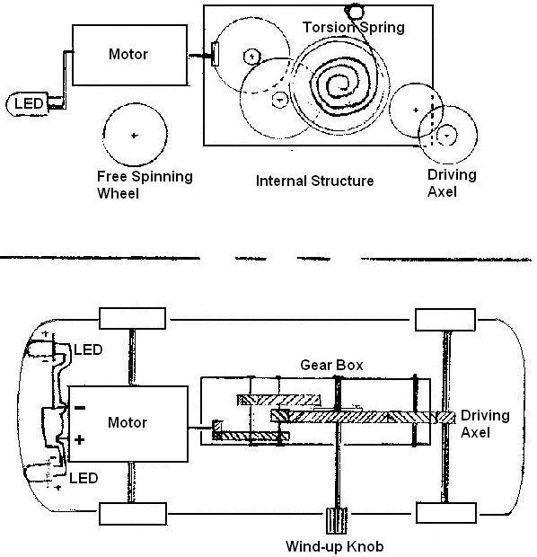 Toy Car Gear Mechanism