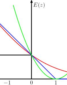 also loss function rh csu