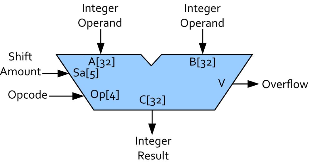 medium resolution of alu picture