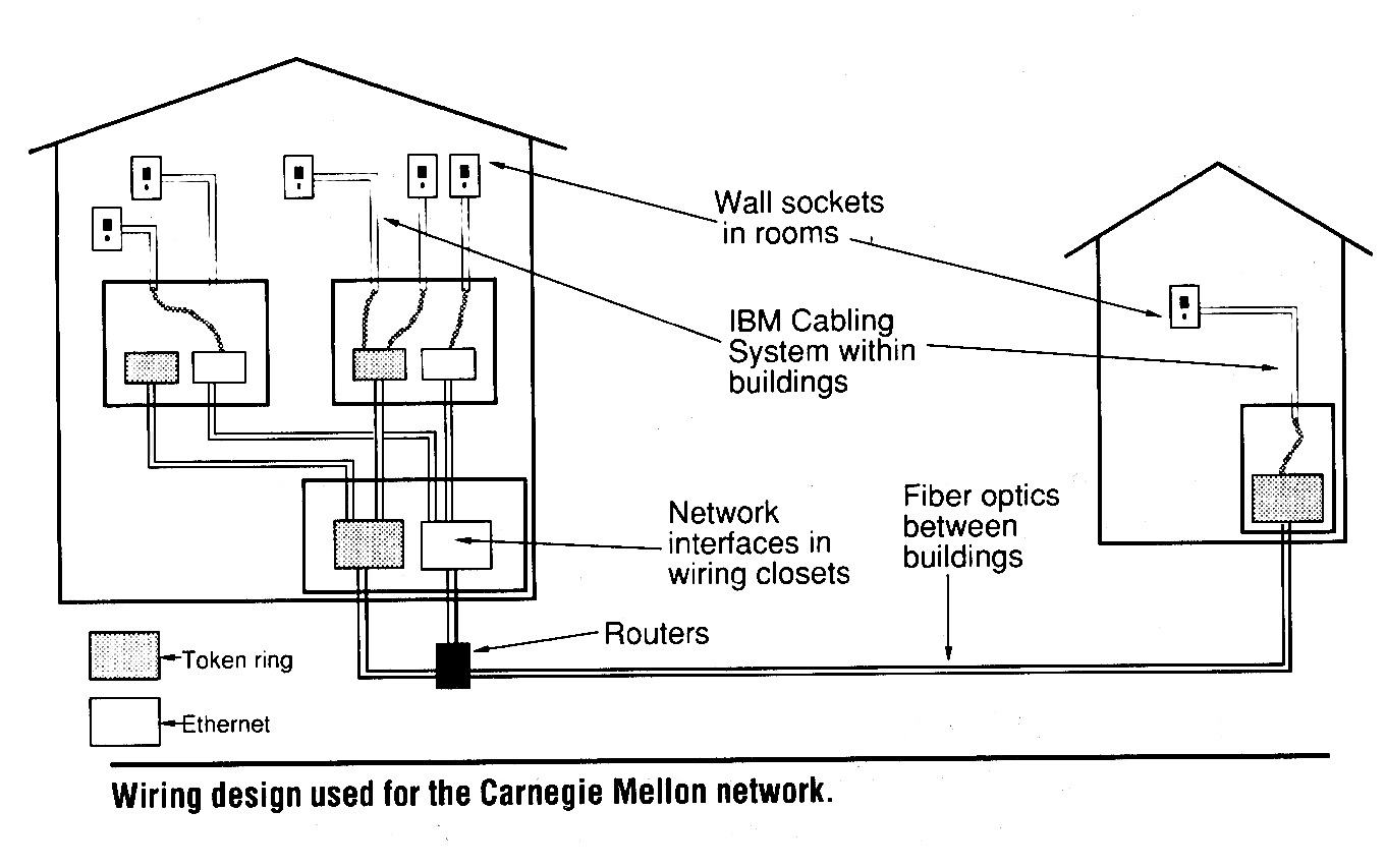 australian 610 phone socket wiring diagram a sweet spot the early years of academic computing