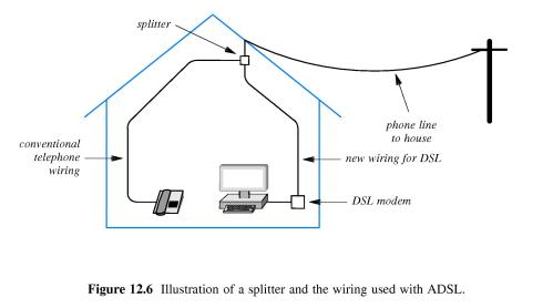 small resolution of  a splitter on the incoming phone line but uses micro filters inline with the adsl modem phones and fax machines g lite is cheaper but may run slower