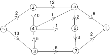 COMP 360: Assignment 3 Solutions