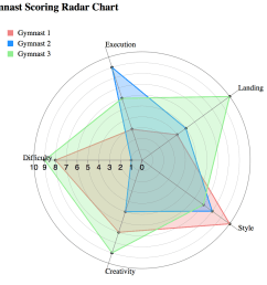 diagram chart [ 1312 x 1210 Pixel ]