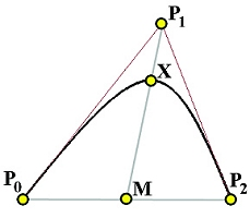 Rational Bézier Curves: Conic Sections