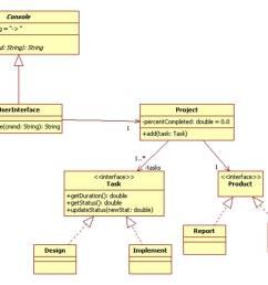 problem 6 a project management system [ 1037 x 791 Pixel ]