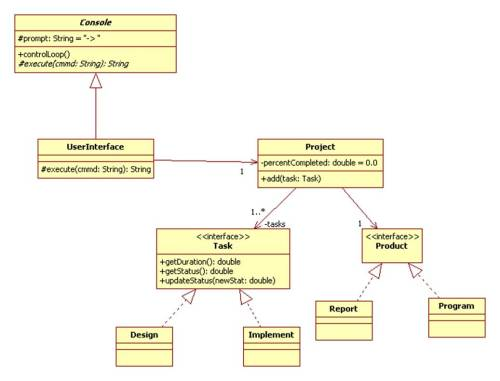 small resolution of problem 6 a project management system