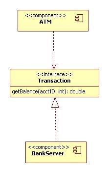 atm component diagram uml direct tv 2 demonstration