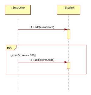 Alternatives(MultiWay Conditionals)