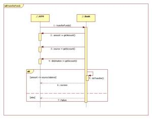 A frame can be referenced in another sequence diagram: