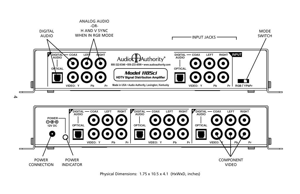 Audio Authority 1185ci Multimode HD Distribution Amplifier