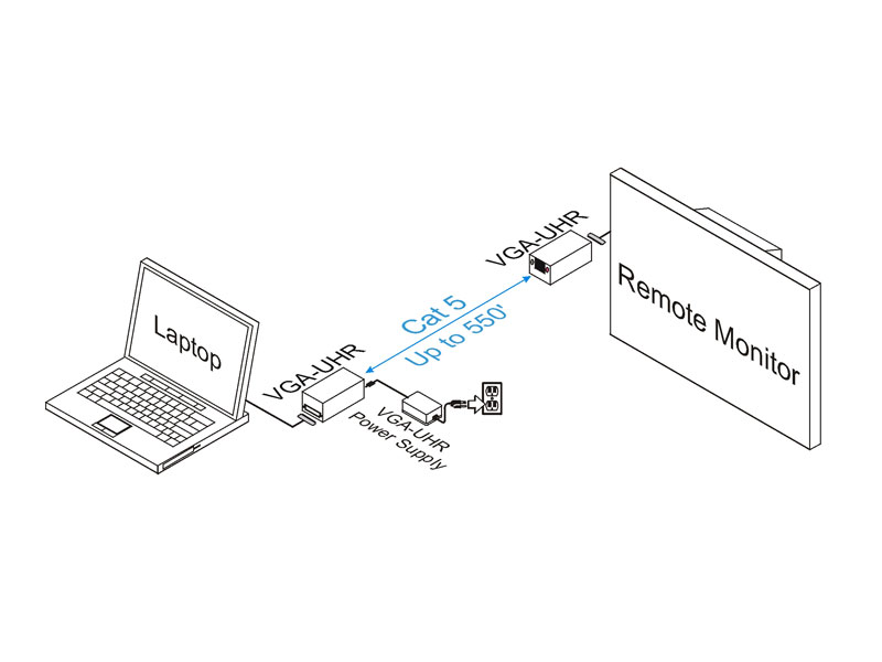 Intelix VGA-UHR-F Ultra-High Resolution VGA Balun