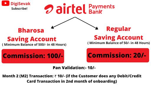 airtel Payment Bnak commition
