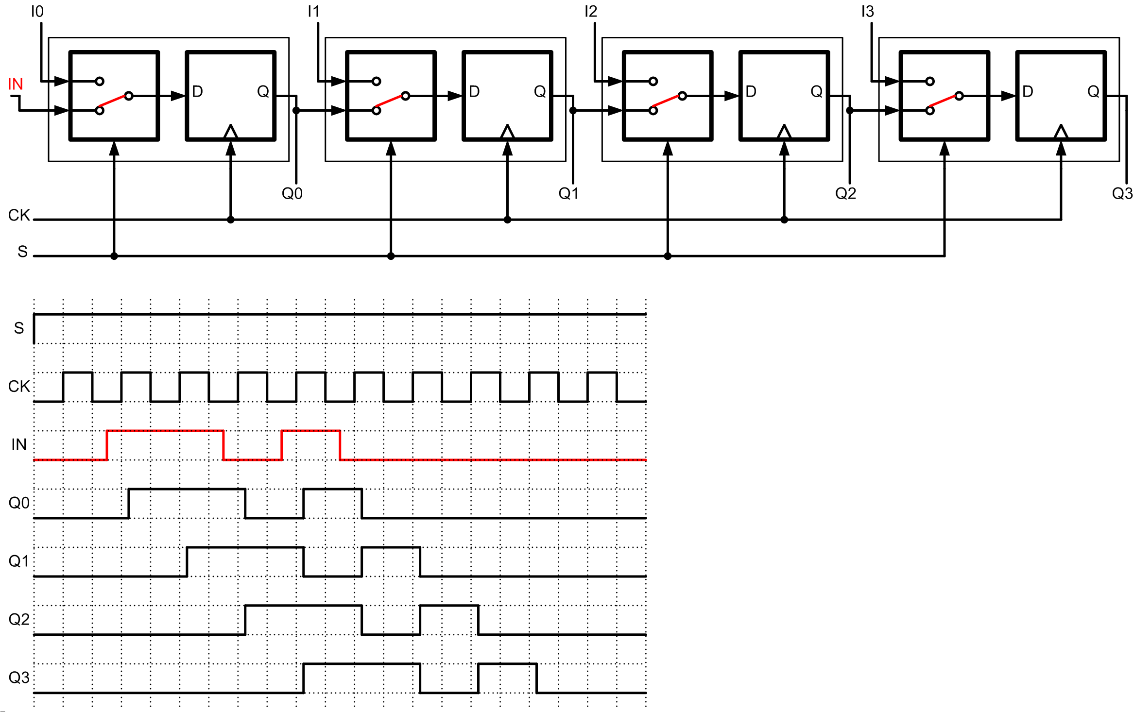 parallel in out shift register timing diagram mile marker winch wiring cmpen 297b homework 7