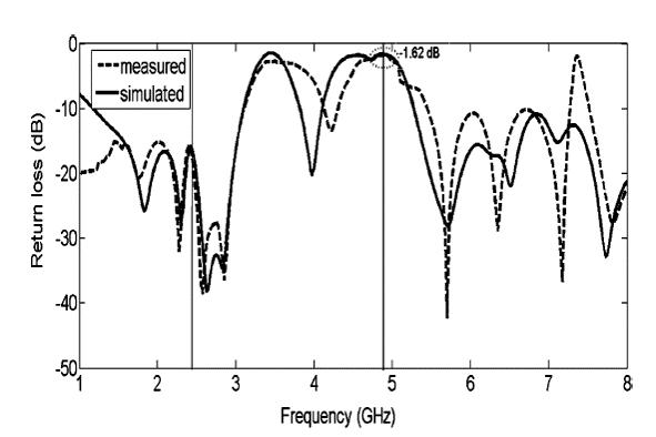 Wireless Power Transmission Circuit Diagram Project Pdf