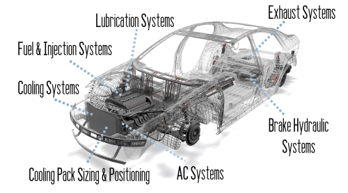 Automotive Air Conditioning Electrical Diagram
