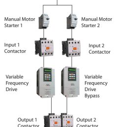 web exclusive vfd bypasses and backups which should you use rotary phase converter wiring diagram web [ 882 x 1600 Pixel ]