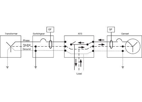 ats wiring diagram for standby generator manual auto with relays