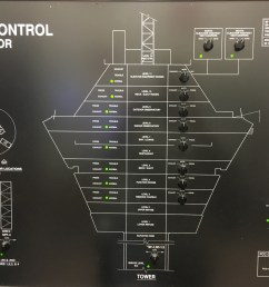 complex fire alarm system design and commissioning [ 3881 x 2673 Pixel ]