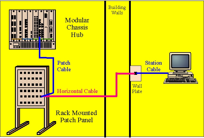 telect fuse panel wiring diagram hunter ceiling fan pull chain t1 patch sietibertpochoo