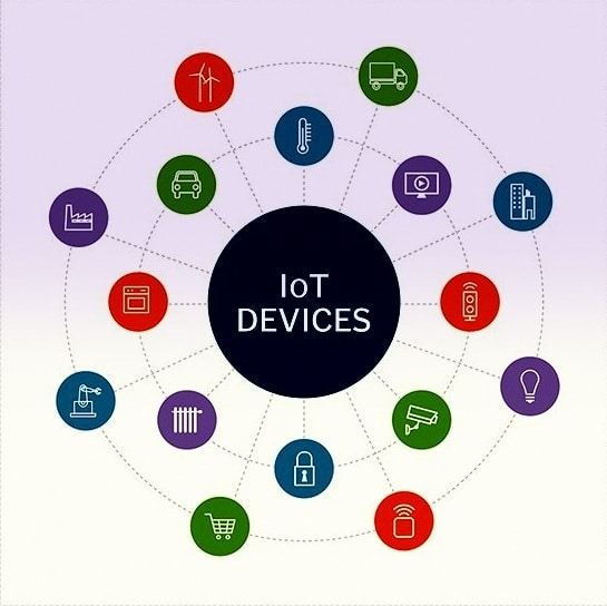 What is the meaning of IoT - Internet of Things - csitweb.com