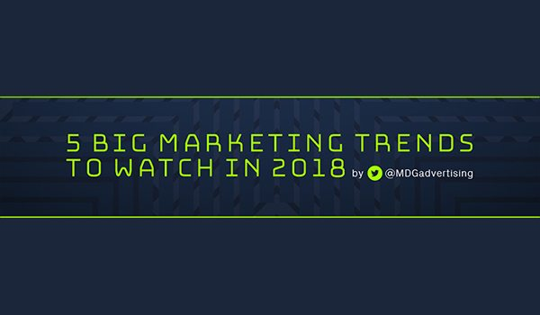 5 Huge Marketing Trends You Have to Watch Out for in 2018