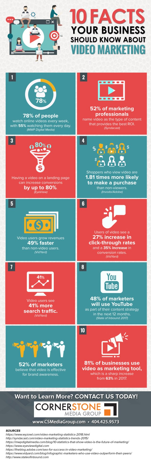 CMG 10 Video Facts You Business Needs To Know