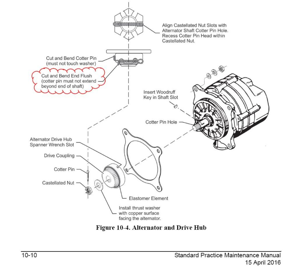 medium resolution of as evidenced by the above images improper geared alternator coupling assembly can lead to an in flight engine trashing disaster