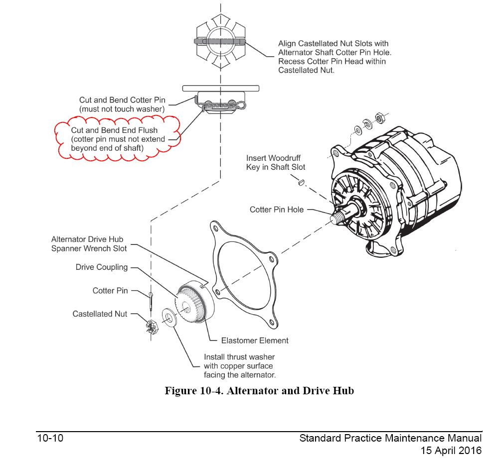 hight resolution of as evidenced by the above images improper geared alternator coupling assembly can lead to an in flight engine trashing disaster