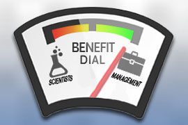 Scientist and Management Benefit Meter