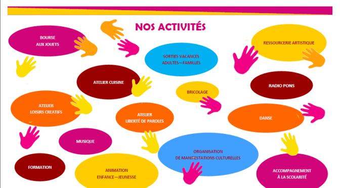 Les activités 2015-2016