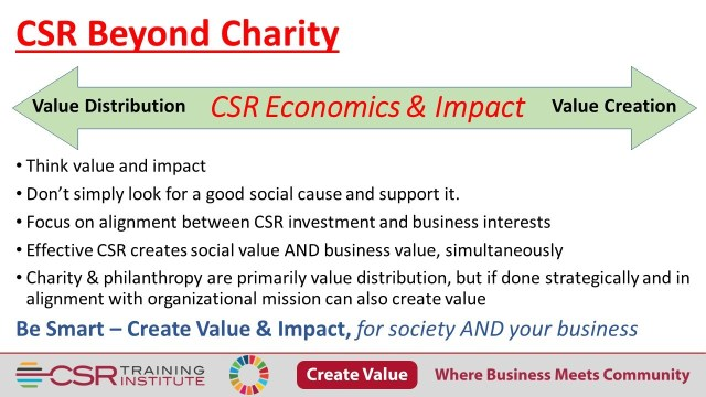 CSR Beyond Charity