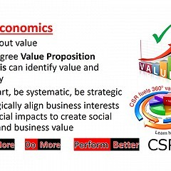 CSR economics