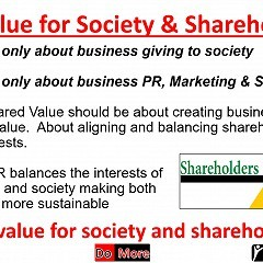 CSR: Value for society and shareholders