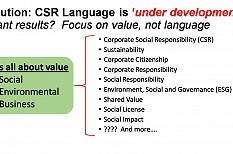 What is CSR? And why is it important to future business growth?