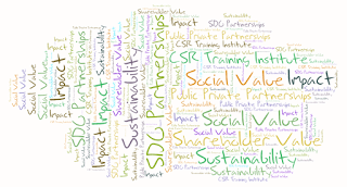 SDG Word Cloud