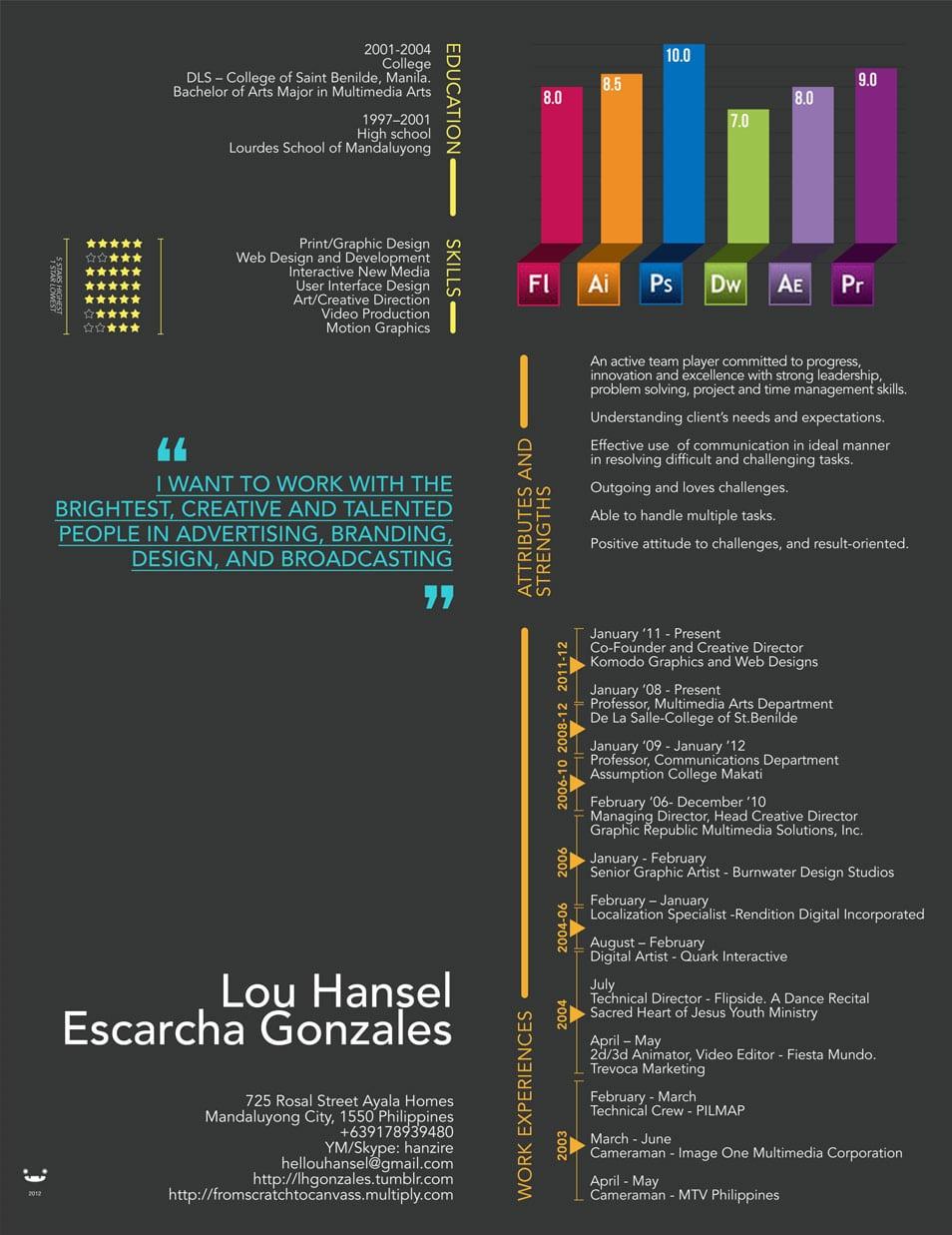 50 Creative CV Resume Design Inspiration