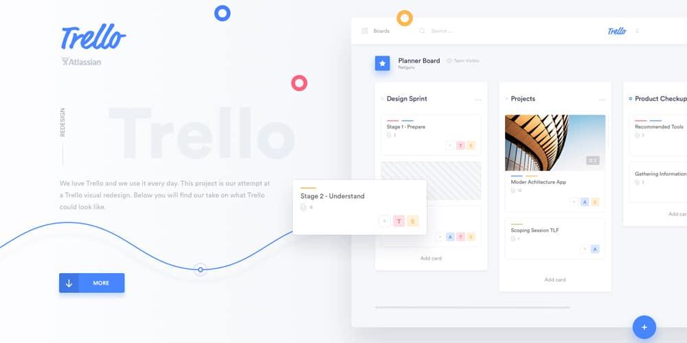 Trello Atlassian Redesign