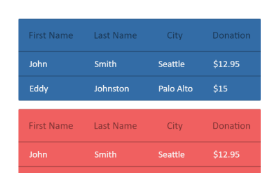 Flat Design Modern CSS Table Examples with Code