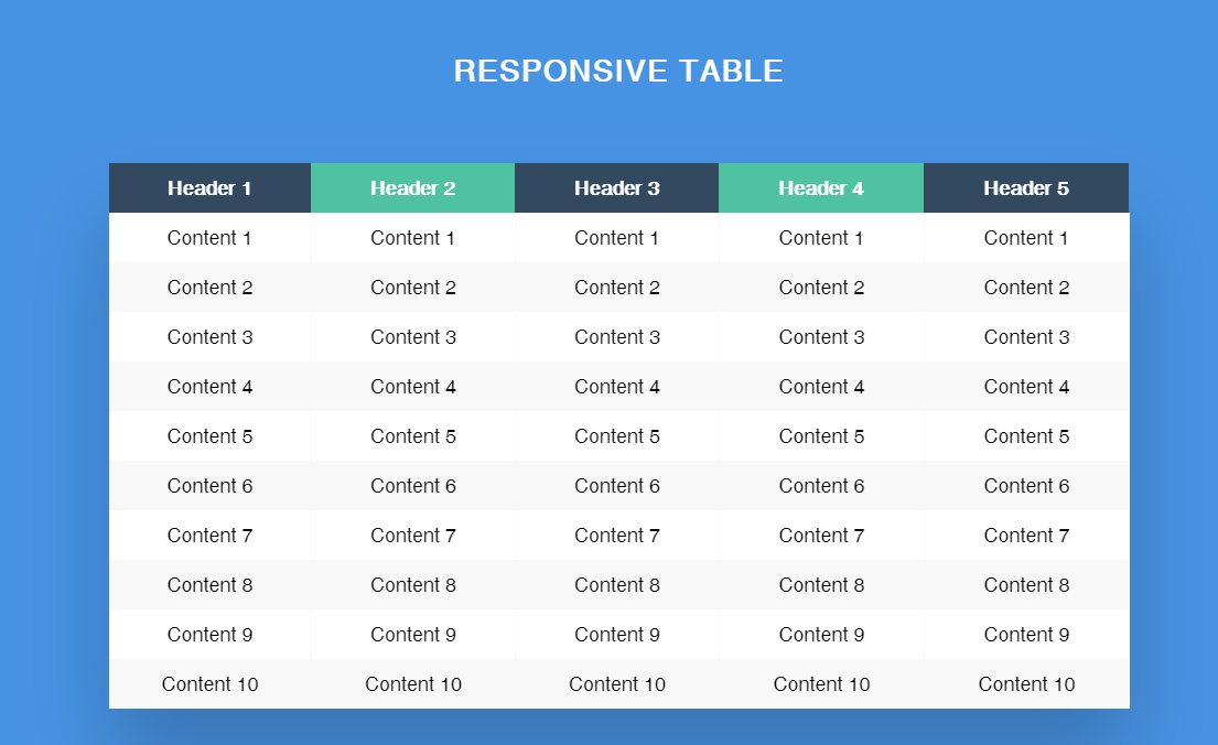Responsive Tables Design HTML CSS Only