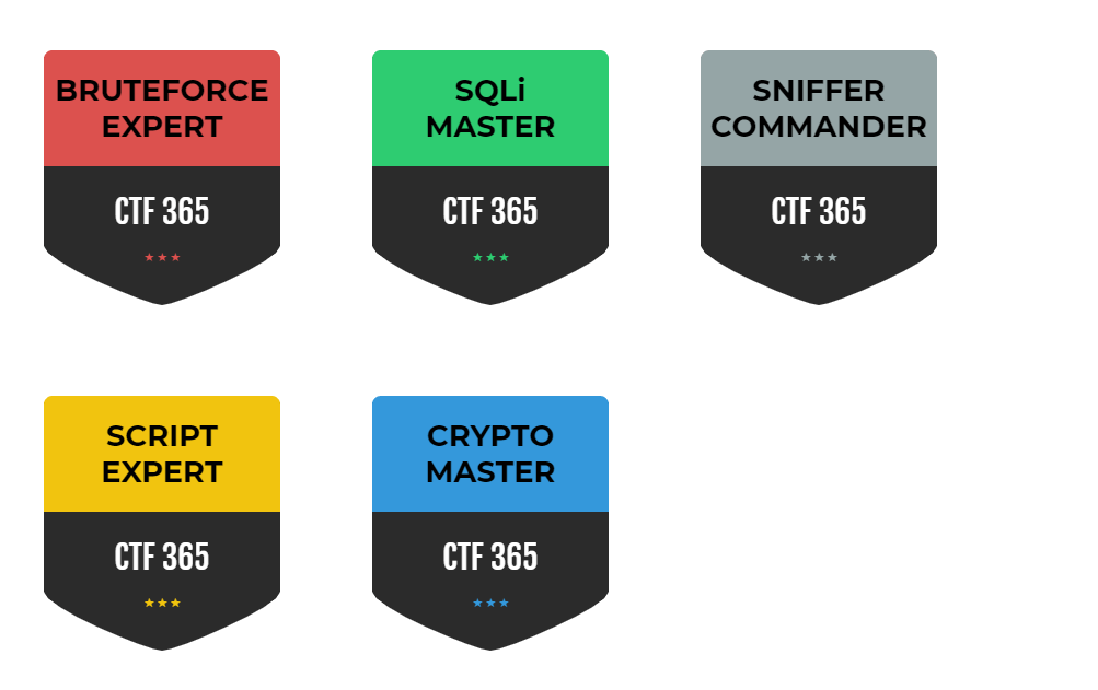 Awesome CSS Title Badges Snippet