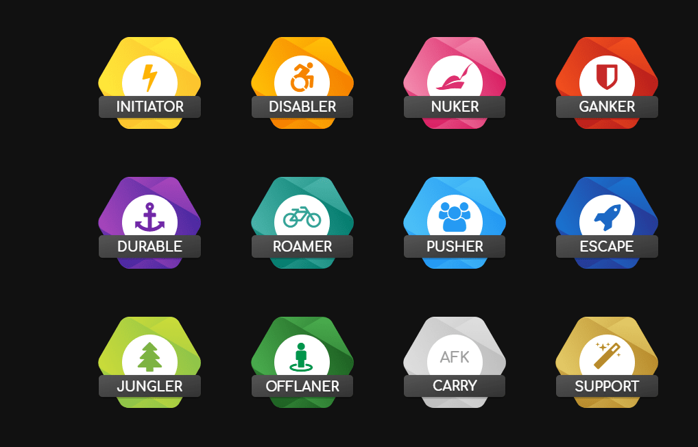 CSS Hexagon Badges with Font Awesome Icons