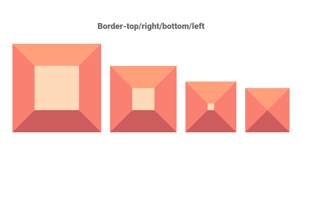 CSS Triangle Equilateral HTML Border