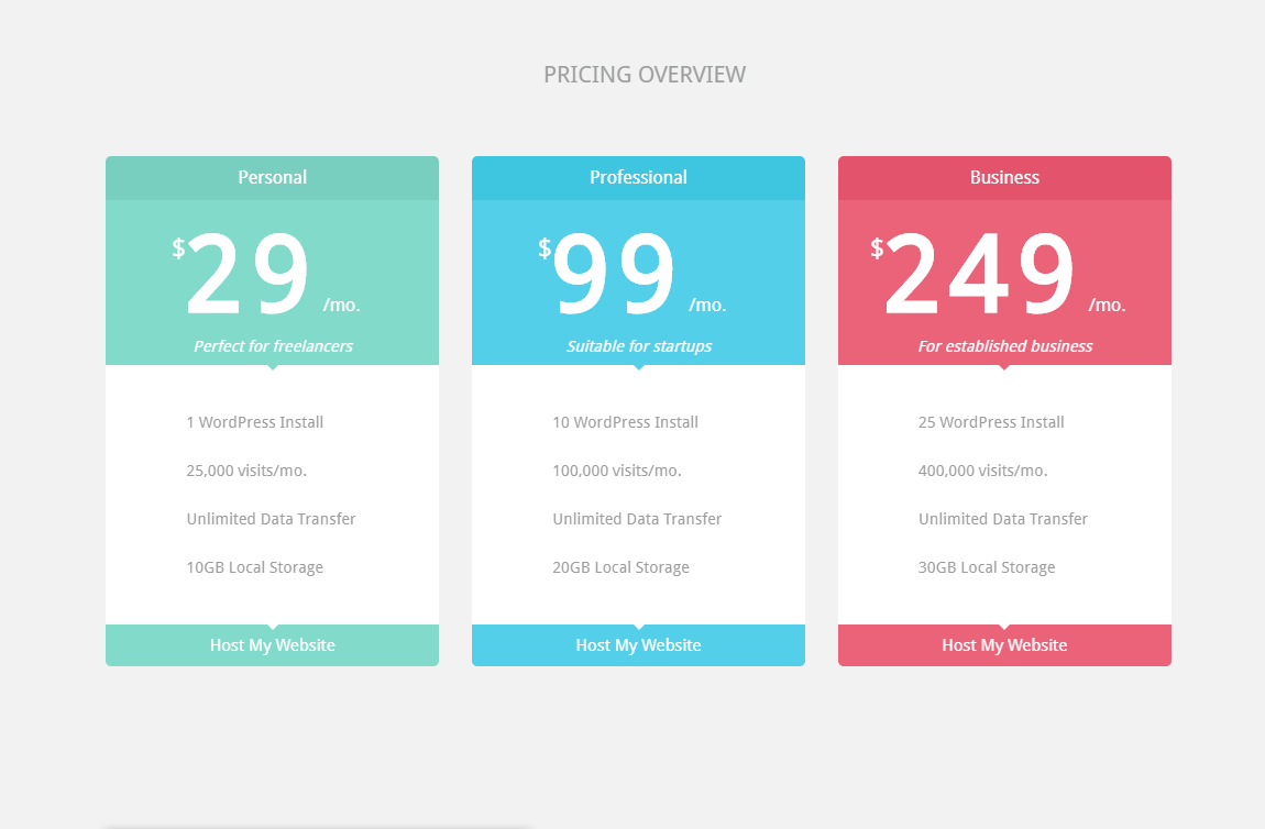 HTML Version Flat Pricing Table UI Design